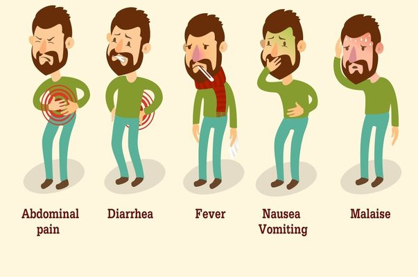 chart of diarrhea causes